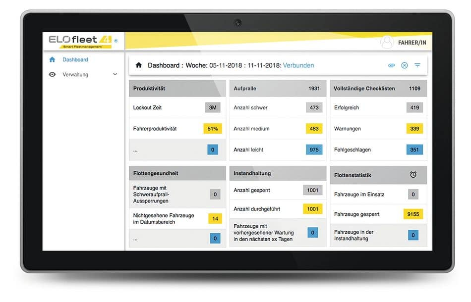 Flottenmanagementsystem per Smartphone