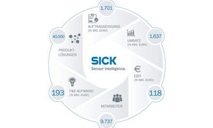 Sick setzt Wachstum in 2018 fort